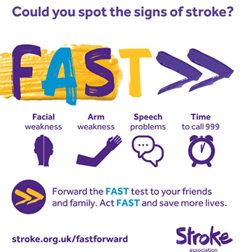 Stroke FAST test graphic