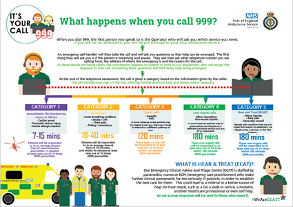 What happens when you call 999?